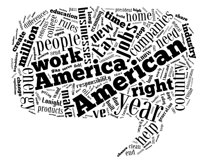 Word cloud of january 24, 2012 state of the union message by president barack obama, for post by charis freiman-mendel, author of cook your way through the s.a.t.